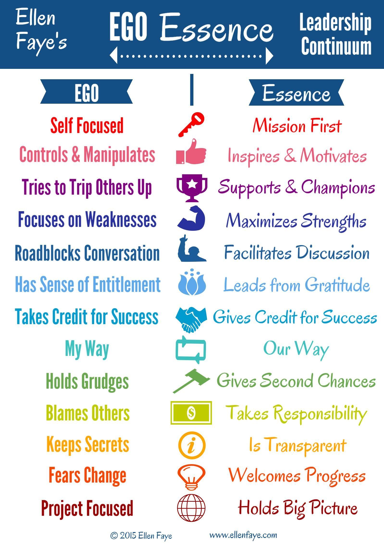 Ellen Faye's Ego Essence Leadership Continuum